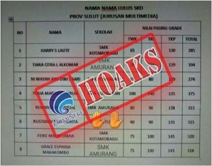 Pengumuman Kelulusan SKD CPNS Pemprov Sulawesi Utara