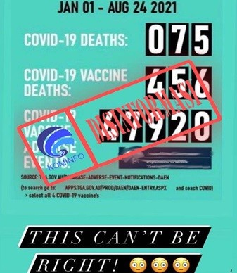 [DISINFORMASI] Kematian Akibat Vaksin Covid-19 di Australia Mendorong Ketakutan Kelompok Anti-Vaksin